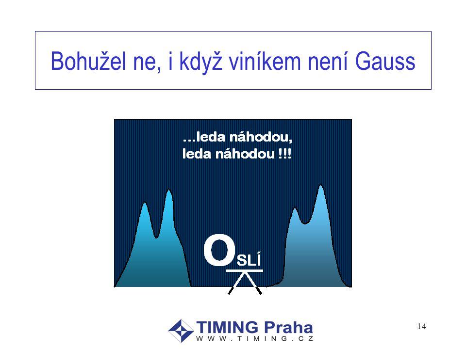 14 Bohužel ne, i když viníkem není Gauss
