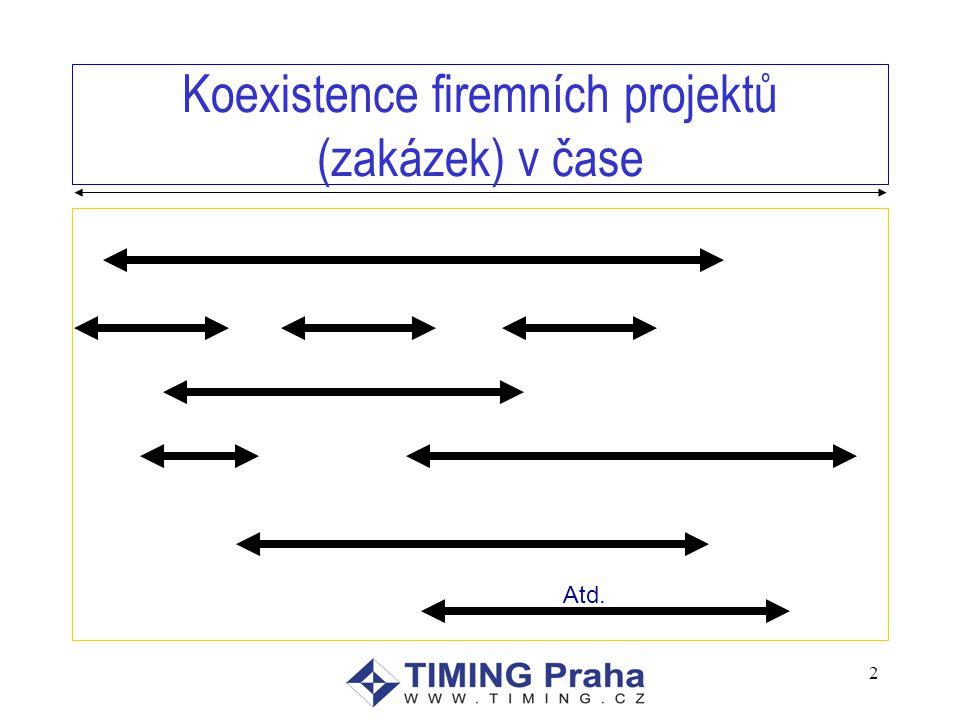2 Koexistence firemních projektů (zakázek) v čase Atd.