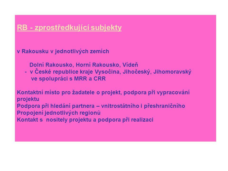RB - zprostředkující subjekty v Rakousku v jednotlivých zemích Dolní Rakousko, Horní Rakousko, Vídeň - v České republice kraje Vysočina, Jihočeský, Jihomoravský ve spolupráci s MRR a CRR Kontaktní místo pro žadatele o projekt, podpora při vypracování projektu Podpora při hledání partnera – vnitrostátního i přeshraničního Propojení jednotlivých regionů Kontakt s nositely projektu a podpora při realizaci