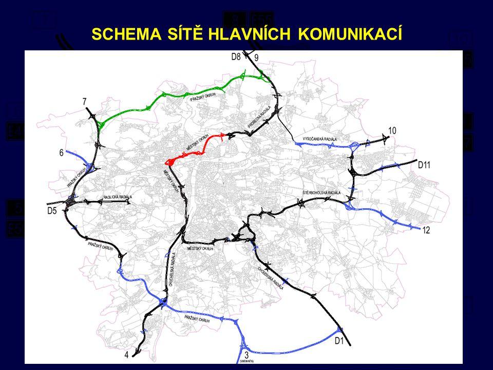 současný stav červená – povrchové trasy modrá – tunelové úseky Intenzity automobilové dopravy [tis.voz.