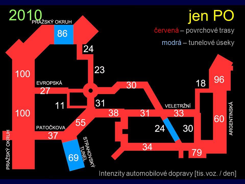 červená – povrchové trasy modrá – tunelové úseky Intenzity automobilové dopravy [tis.voz. / den] jen PO 2010