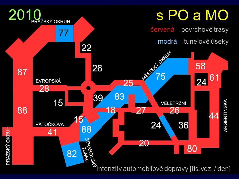 červená – povrchové trasy modrá – tunelové úseky Intenzity automobilové dopravy [tis.voz. / den] s PO a MO 2010