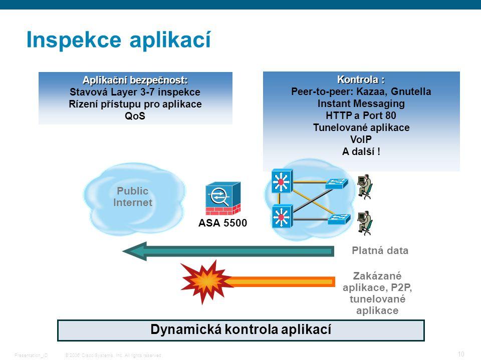© 2006 Cisco Systems, Inc. All rights reserved.Presentation_ID 10 Inspekce aplikací Aplikační bezpečnost: Stavová Layer 3-7 inspekce Rízení přístupu p