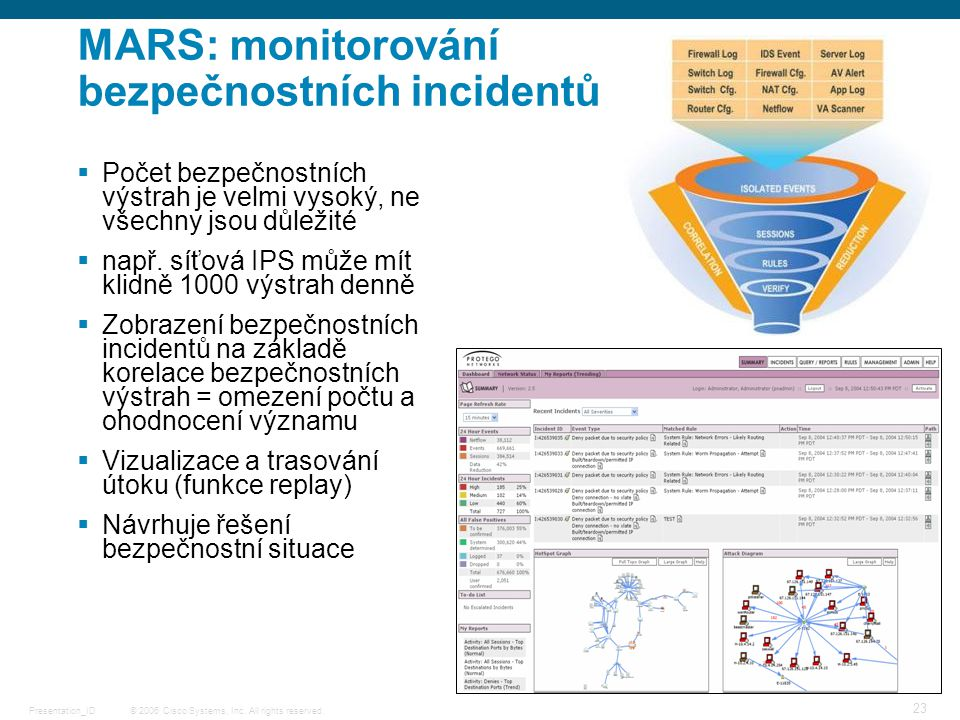 © 2006 Cisco Systems, Inc. All rights reserved.Presentation_ID 23 MARS: monitorování bezpečnostních incidentů  Počet bezpečnostních výstrah je velmi