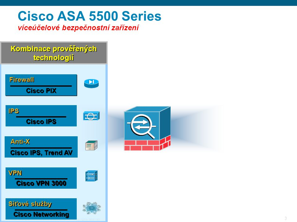 © 2006 Cisco Systems, Inc. All rights reserved.Presentation_ID 3 Cisco ASA 5500 Series víceúčelové bezpečnostní zařízení Firewall Cisco PIX IPS Cisco
