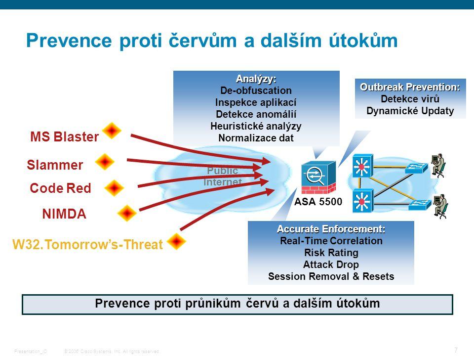 © 2006 Cisco Systems, Inc. All rights reserved.Presentation_ID 7 Public Internet Prevence proti červům a dalším útokům Prevence proti průnikům červů a
