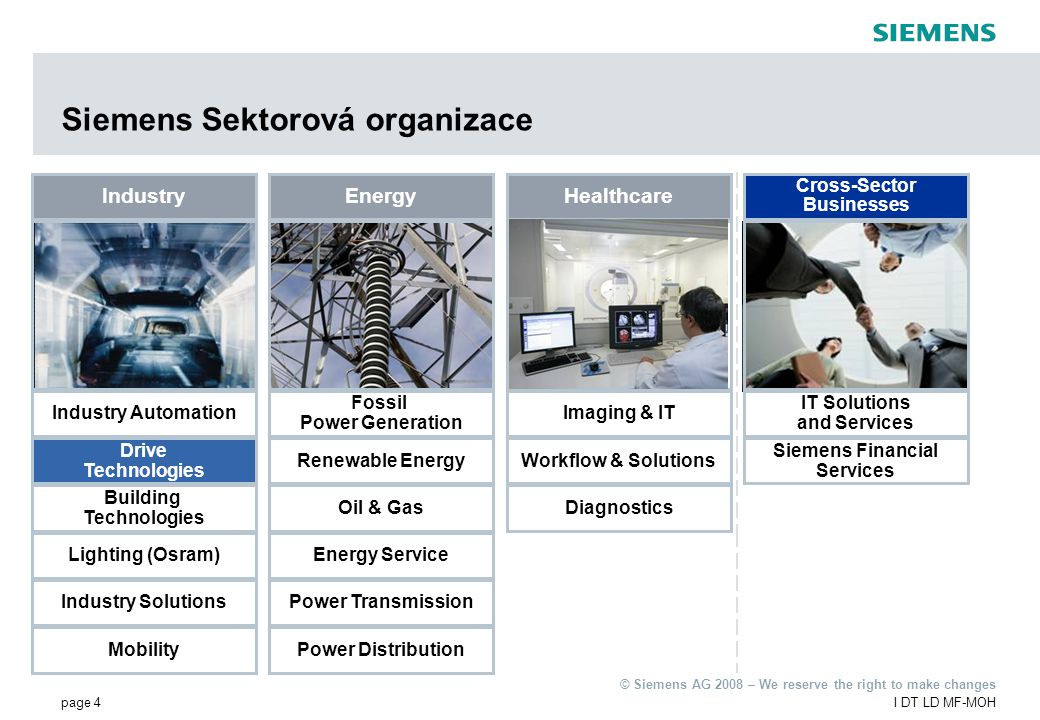 page 15I DT LD MF-MOH © Siemens AG 2008 – We reserve the right to make changes