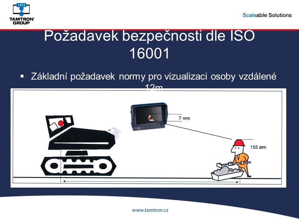 Požadavek bezpečnosti dle ISO 16001  Základní požadavek normy pro vizualizaci osoby vzdálené 12m