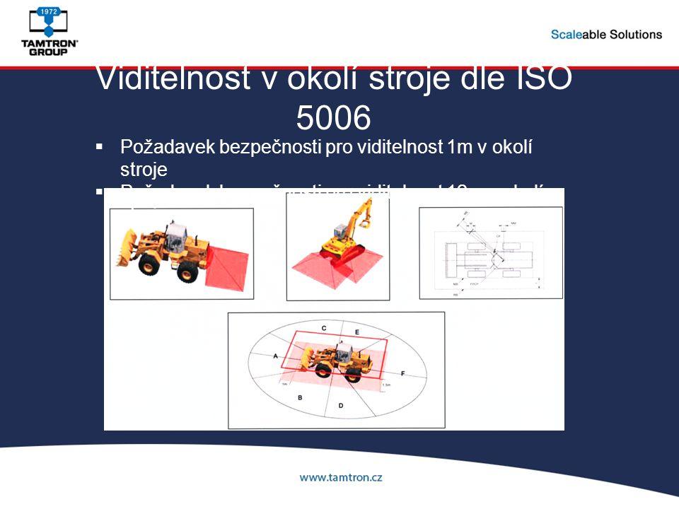 Viditelnost v okolí stroje dle ISO 5006  Požadavek bezpečnosti pro viditelnost 1m v okolí stroje  Požadavek bezpečnosti pro viditelnost 12m v okolí