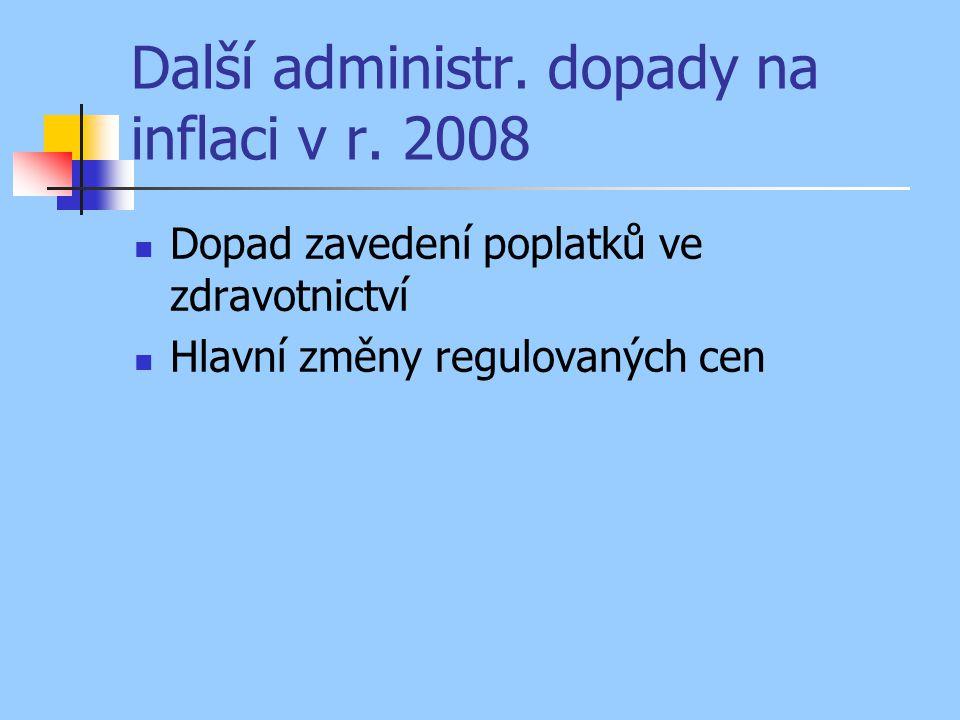 Další administr. dopady na inflaci v r. 2008 Dopad zavedení poplatků ve zdravotnictví Hlavní změny regulovaných cen