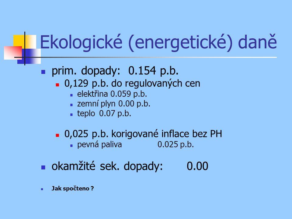 Ekologické (energetické) daně prim. dopady:0.154 p.b. 0,129 p.b. do regulovaných cen elektřina 0.059 p.b. zemní plyn 0.00 p.b. teplo0.07 p.b. 0,025 p.