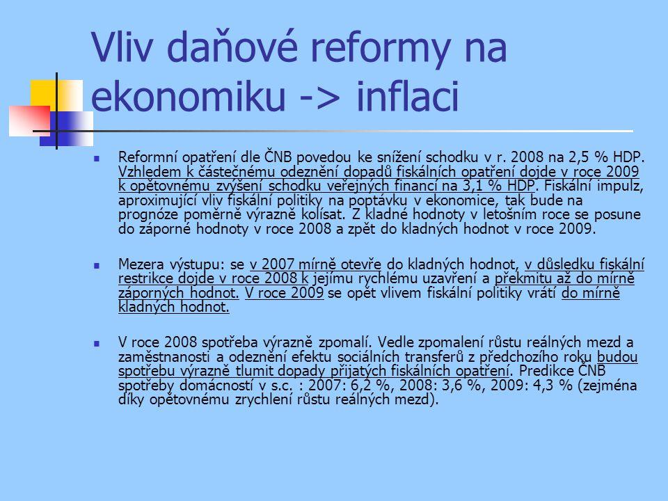 Vliv daňové reformy na ekonomiku -> inflaci Reformní opatření dle ČNB povedou ke snížení schodku v r. 2008 na 2,5 % HDP. Vzhledem k částečnému odezněn