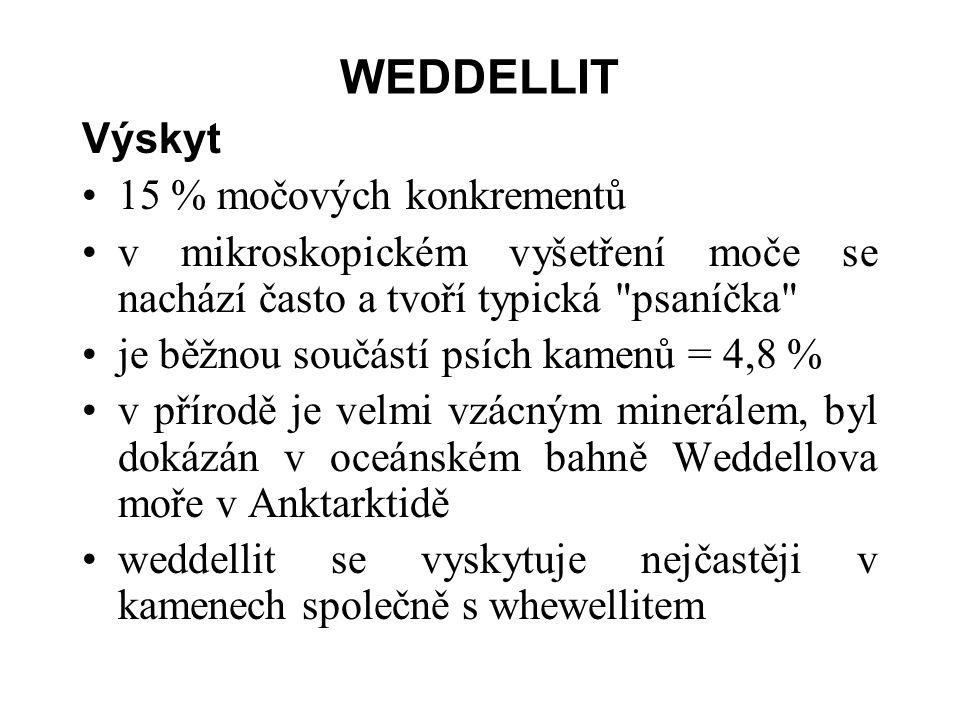 WEDDELLIT Výskyt 15 % močových konkrementů v mikroskopickém vyšetření moče se nachází často a tvoří typická psaníčka je běžnou součástí psích kamenů = 4,8 % v přírodě je velmi vzácným minerálem, byl dokázán v oceánském bahně Weddellova moře v Anktarktidě weddellit se vyskytuje nejčastěji v kamenech společně s whewellitem