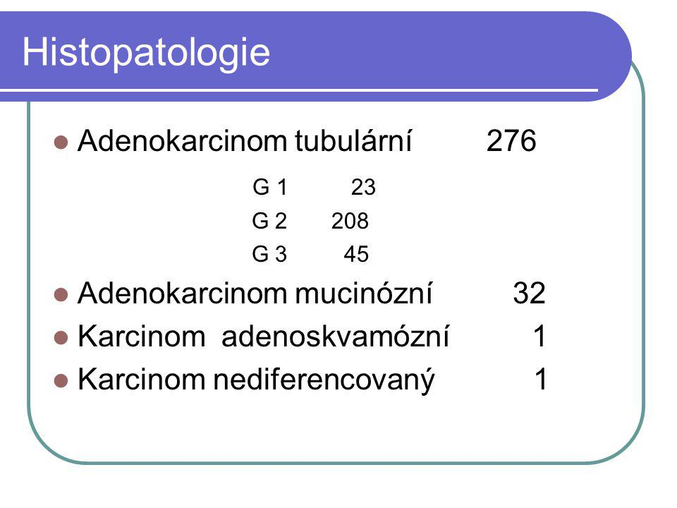 Histopatologie Adenokarcinom tubulární 276 G 1 23 G 2 208 G 3 45 Adenokarcinom mucinózní 32 Karcinom adenoskvamózní 1 Karcinom nediferencovaný 1
