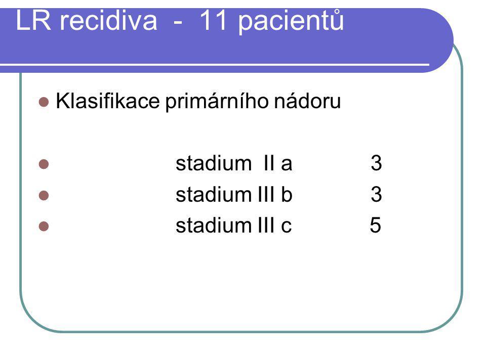LR recidiva - 11 pacientů Klasifikace primárního nádoru stadium II a 3 stadium III b 3 stadium III c 5