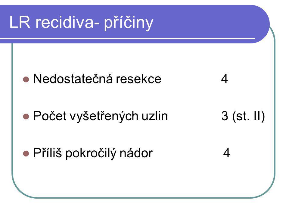 LR recidiva- příčiny Nedostatečná resekce 4 Počet vyšetřených uzlin 3 (st. II) Příliš pokročilý nádor 4