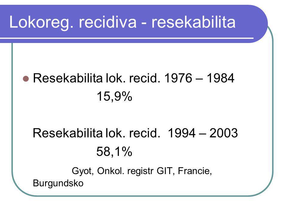 Lokoreg. recidiva - resekabilita Resekabilita lok. recid. 1976 – 1984 15,9% Resekabilita lok. recid. 1994 – 2003 58,1% Gyot, Onkol. registr GIT, Franc