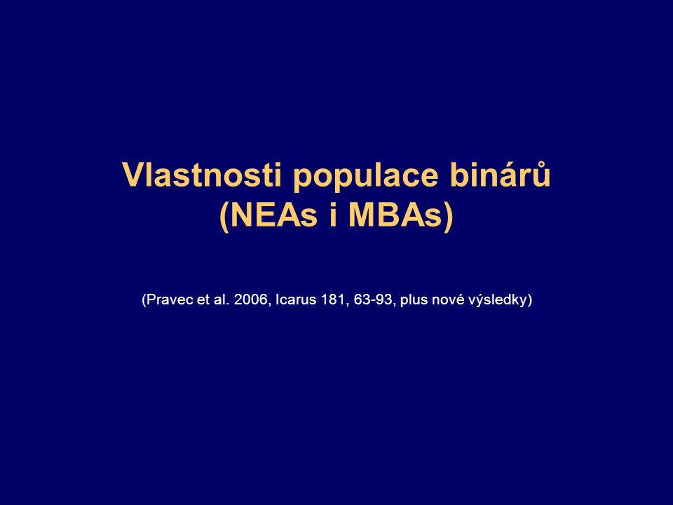 Vlastnosti populace binárů (NEAs i MBAs) (Pravec et al.