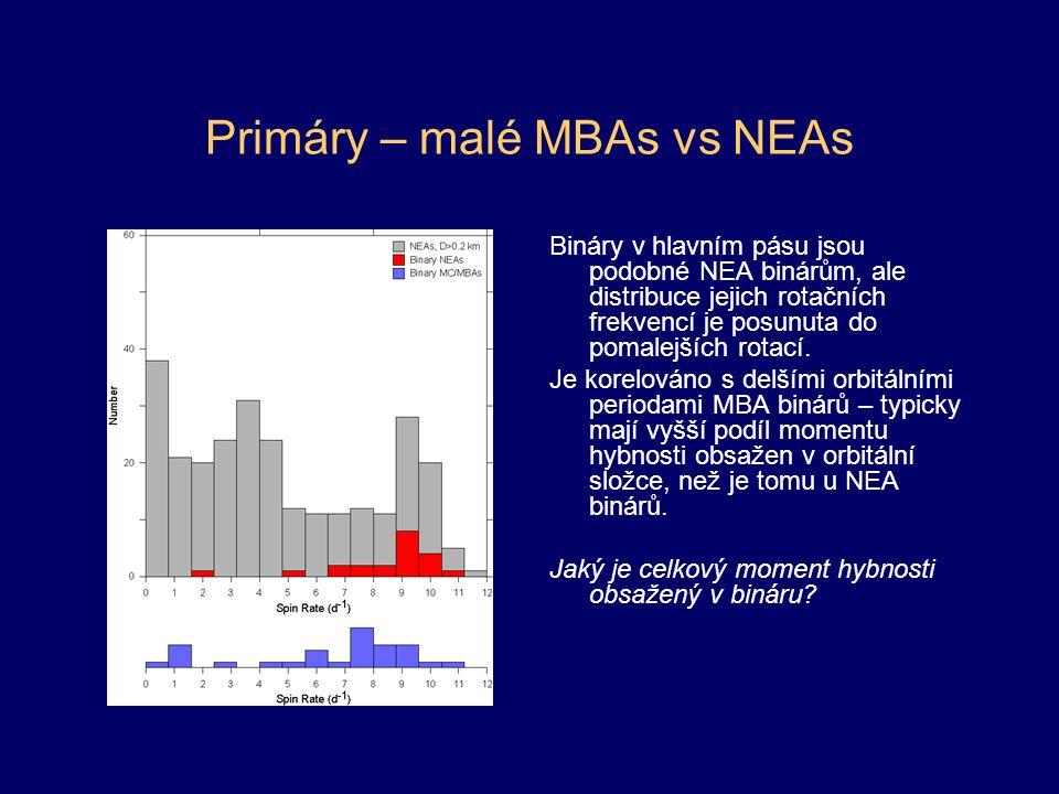 Primáry – malé MBAs vs NEAs Bináry v hlavním pásu jsou podobné NEA binárům, ale distribuce jejich rotačních frekvencí je posunuta do pomalejších rotací.