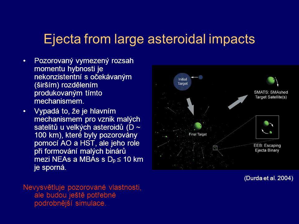 Ejecta from large asteroidal impacts Pozorovaný vymezený rozsah momentu hybnosti je nekonzistentní s očekávaným (širším) rozdělením produkovaným tímto mechanismem.