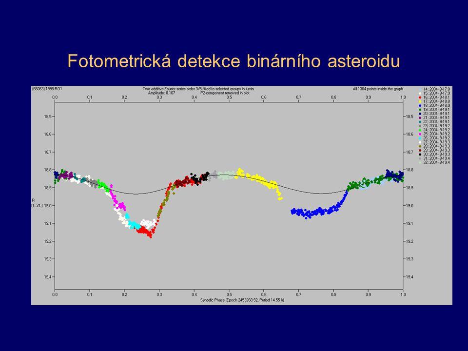 Fotometrická detekce binárního asteroidu