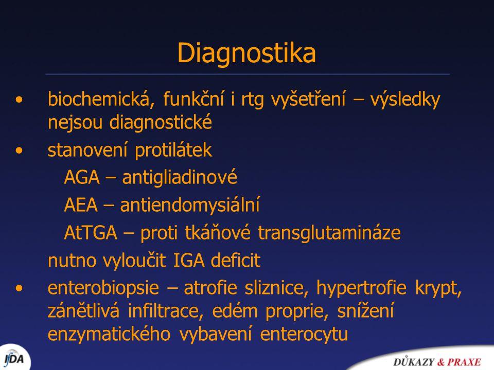 Diagnostika biochemická, funkční i rtg vyšetření – výsledky nejsou diagnostické stanovení protilátek AGA – antigliadinové AEA – antiendomysiální AtTGA