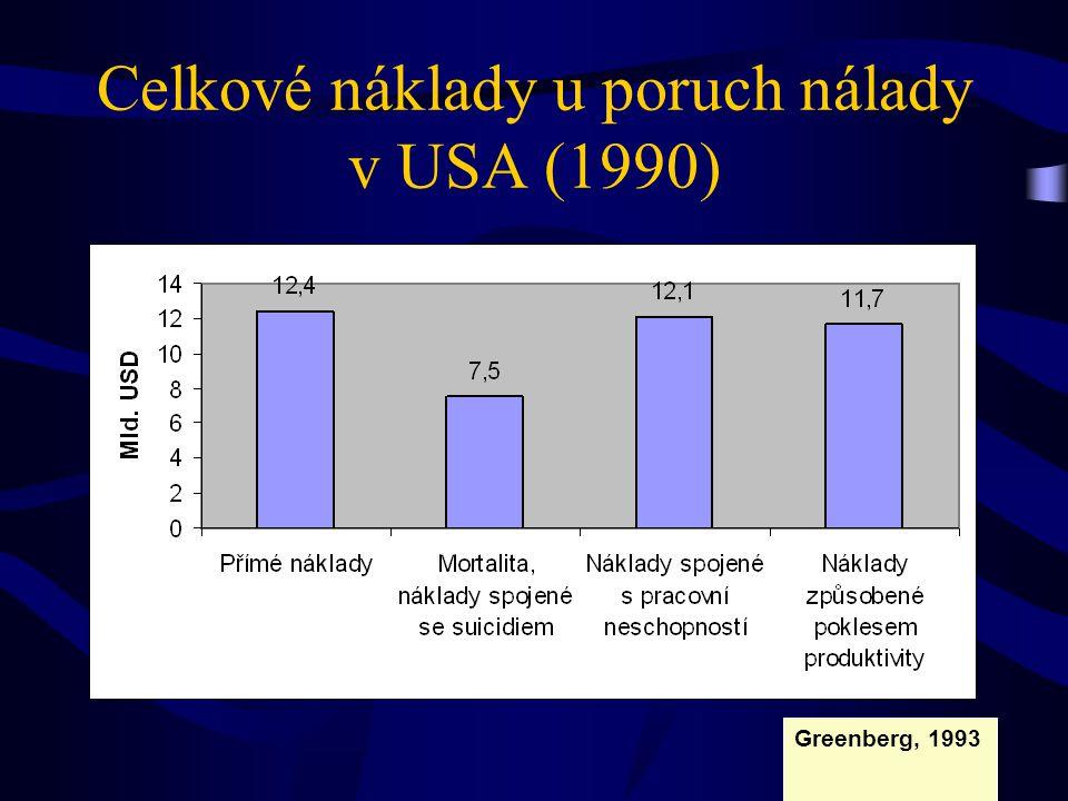 Celkové náklady u poruch nálady v USA (1990) Greenberg, 1993