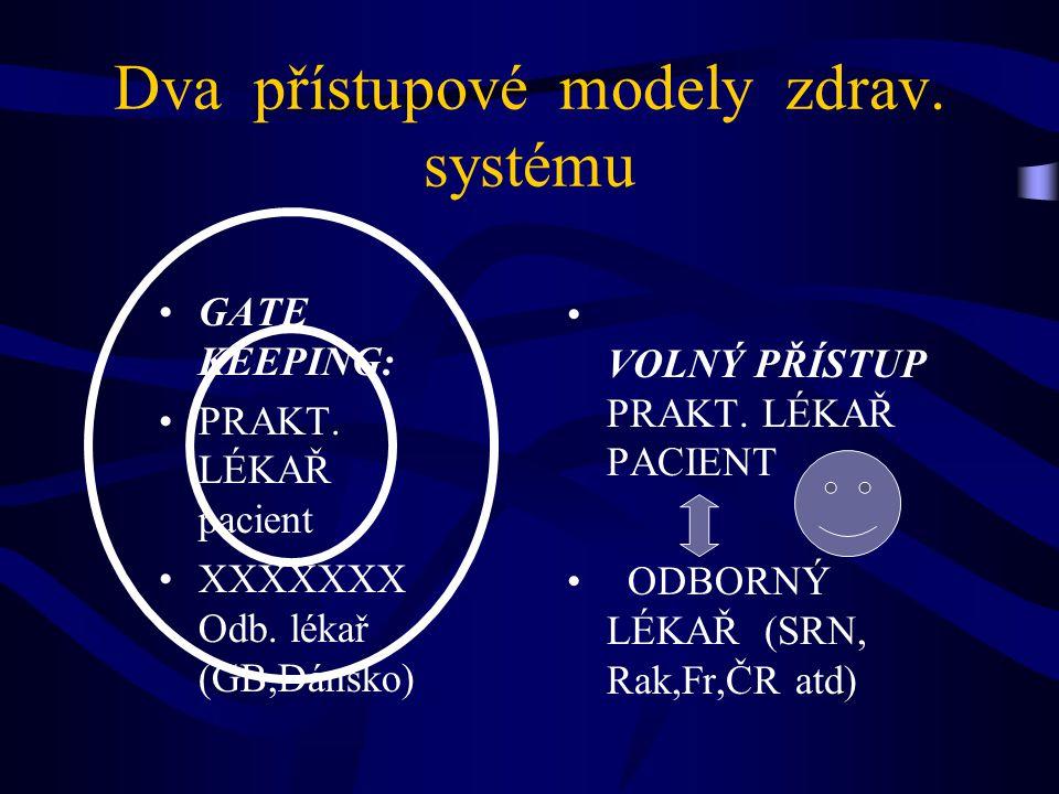 Dva přístupové modely zdrav.systému VOLNÝ PŘÍSTUP PRAKT.