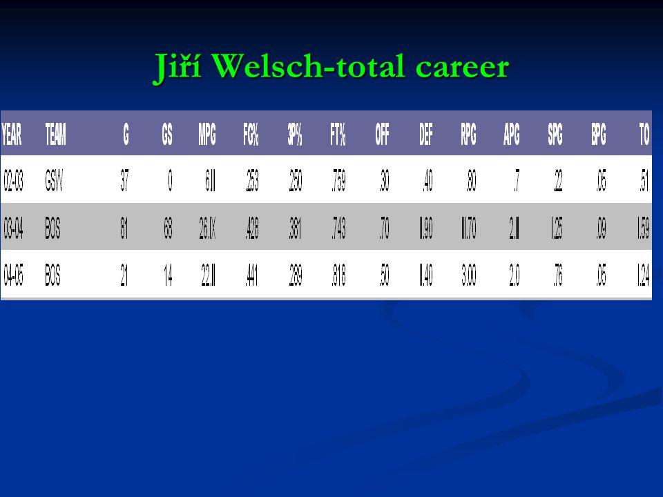 Jiří Welsch-total career