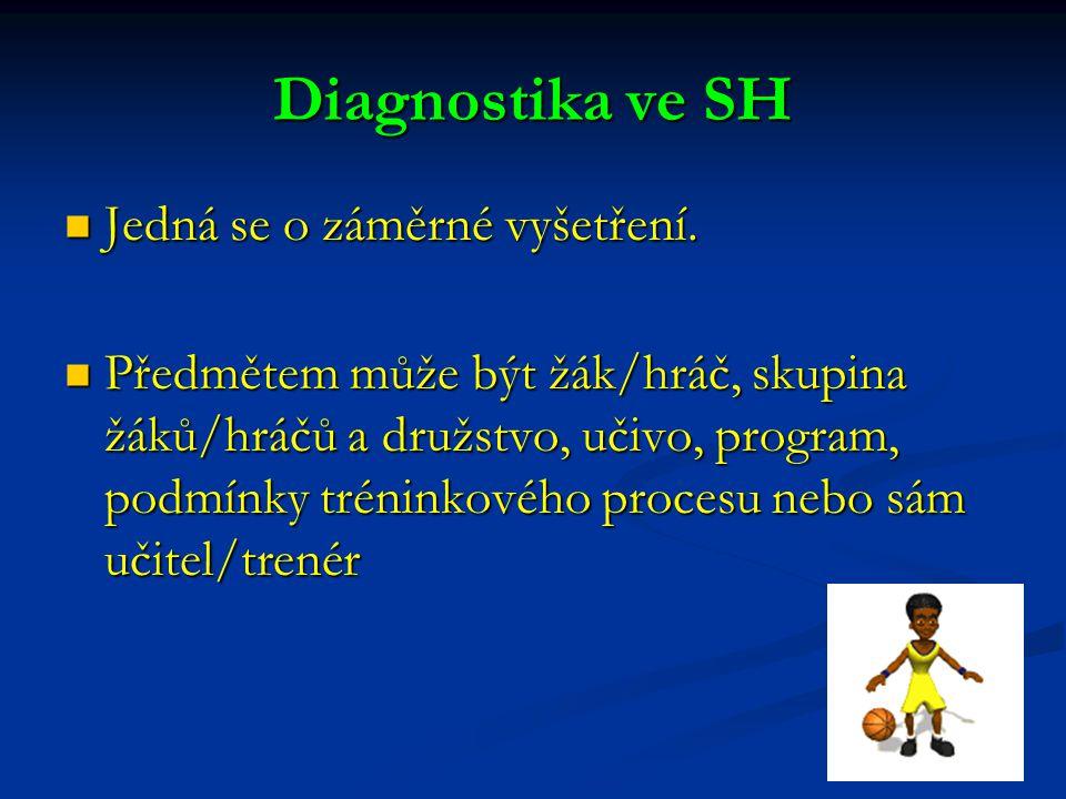 Diagnostika ve SH Jedná se o záměrné vyšetření. Jedná se o záměrné vyšetření. Předmětem může být žák/hráč, skupina žáků/hráčů a družstvo, učivo, progr