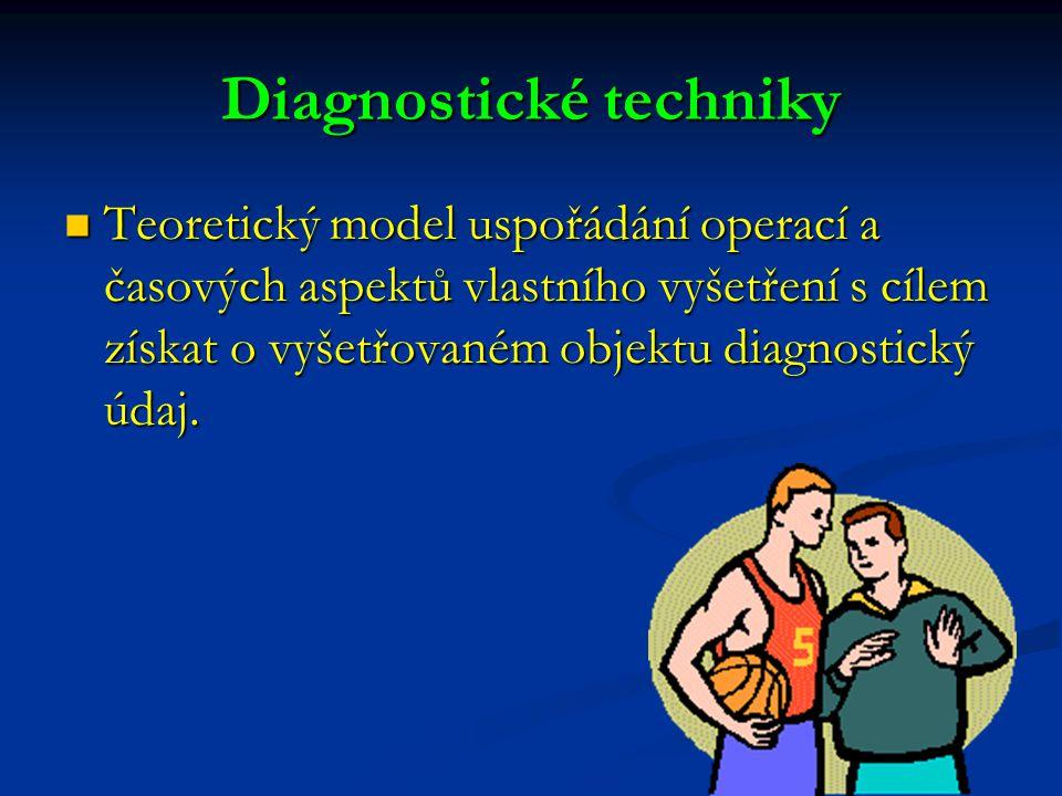 Diagnostické techniky Teoretický model uspořádání operací a časových aspektů vlastního vyšetření s cílem získat o vyšetřovaném objektu diagnostický úd