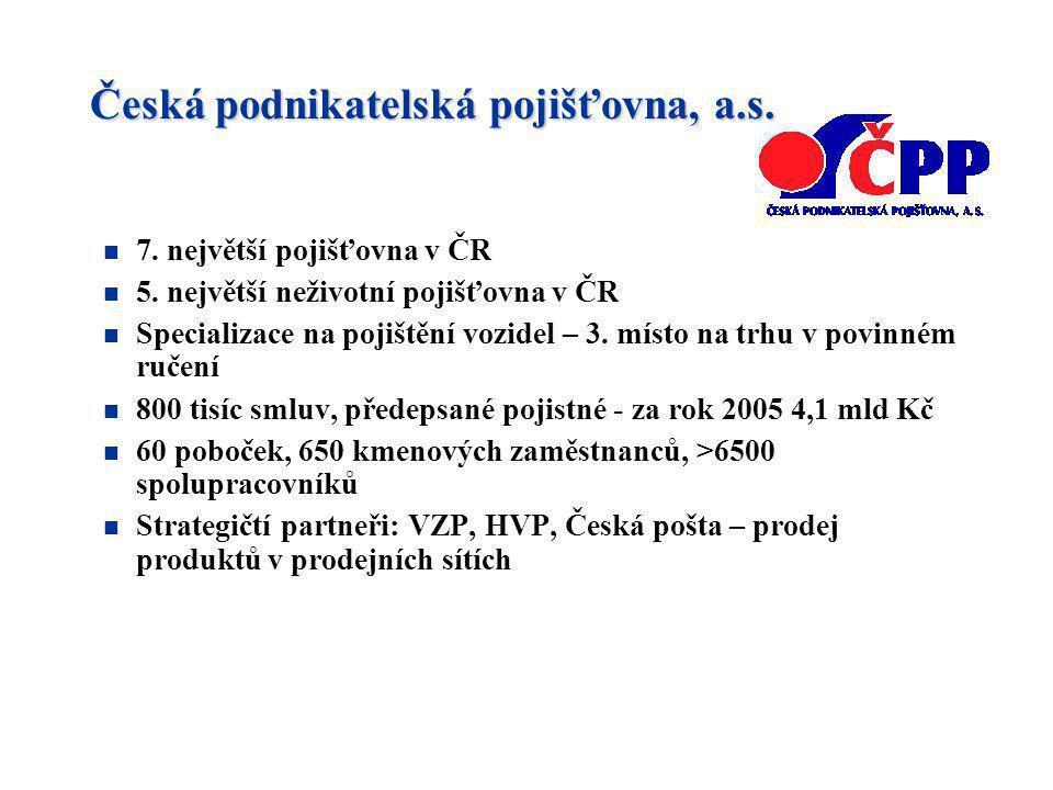 Česká podnikatelská pojišťovna, a.s. n 7. největší pojišťovna v ČR n 5. největší neživotní pojišťovna v ČR n Specializace na pojištění vozidel – 3. mí
