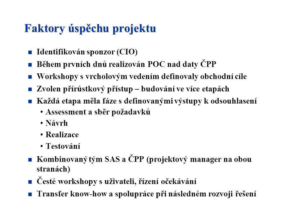 Faktory úspěchu projektu n Identifikován sponzor (CIO) n Během prvních dnů realizován POC nad daty ČPP n Workshopy s vrcholovým vedením definovaly obc