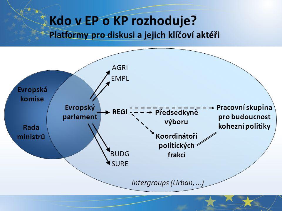 Kdo v EP o KP rozhoduje? Platformy pro diskusi a jejich klíčoví aktéři Evropská komise Rada ministrů Evropský parlament REGI EMPL BUDG SURE AGRI Koord