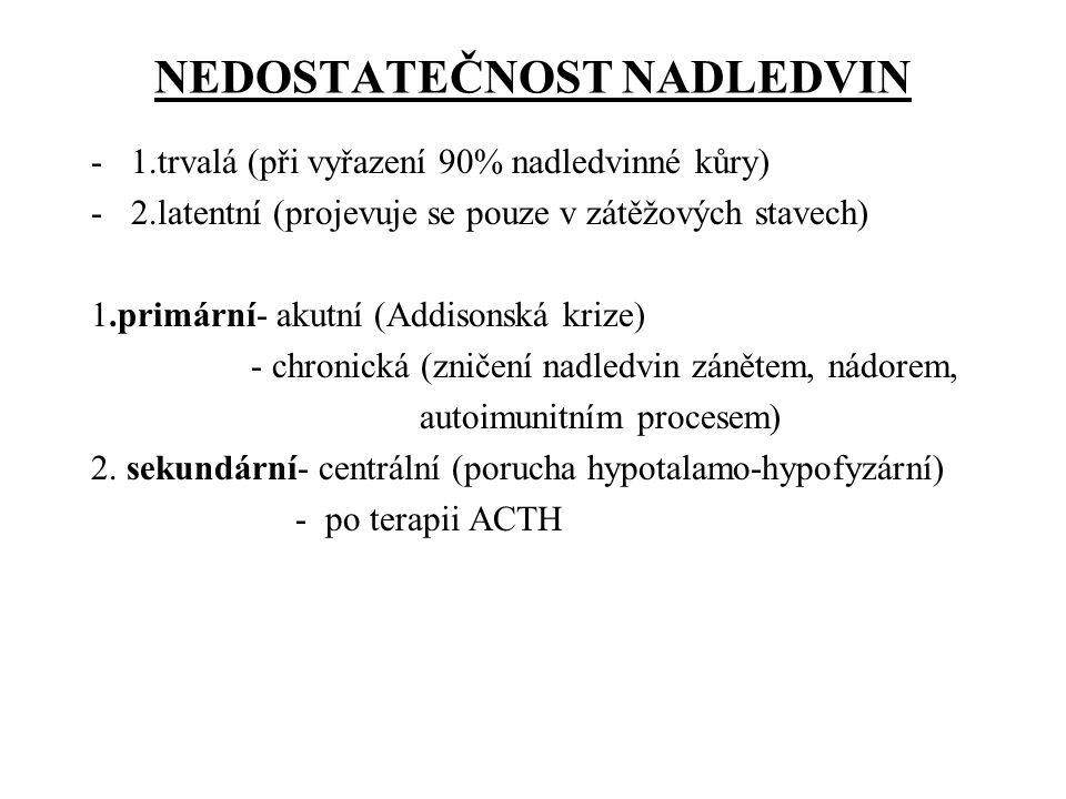 ADDISONOVA NEMOC -chronická primární nedostatečnost nadledvin (nedostatek gluko-, mineralokortikoidů i androgenů) Příčiny - autoimunní procesy, tuberkuloza - vrozené enzymatické defekty, infekce, nádory, po ozáření, po lécích Příznaky GK: hypoglykemie, hlad, astenie, anémie, psychosyndrom MK: hyponatremie, hyperkalemie, hypotenze, kolaps, nechutenství, únava, slabost, zvracení, apatie Androgeny: slabost, únava, astenie, snížená potence, menstruační poruchy, hubnutí ACTH zvýšené: hnědé pigmentace (zvýšený výdej melanostimulačního hormonu MSH)