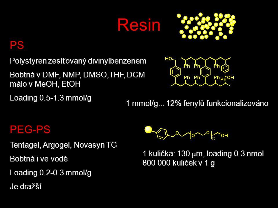 Resin PS Polystyren zesíťovaný divinylbenzenem Bobtná v DMF, NMP, DMSO,THF, DCM málo v MeOH, EtOH Loading 0.5-1.3 mmol/g PEG-PS Tentagel, Argogel, Novasyn TG Bobtná i ve vodě Loading 0.2-0.3 mmol/g Je dražší 1 kulička: 130  m, loading 0.3 nmol 800 000 kuliček v 1 g 1 mmol/g...