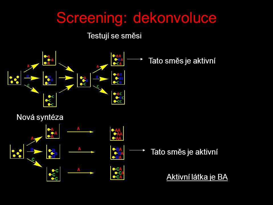 Screening: dekonvoluce Testují se směsi Tato směs je aktivní Nová syntéza Tato směs je aktivní Aktivní látka je BA