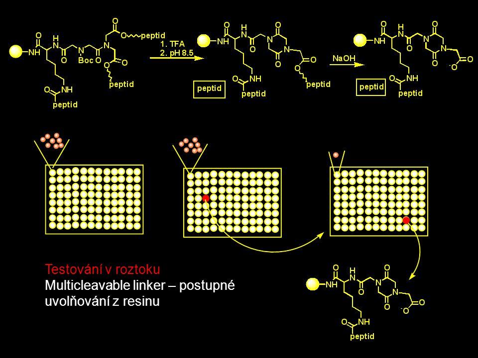 Testování v roztoku Multicleavable linker – postupné uvolňování z resinu