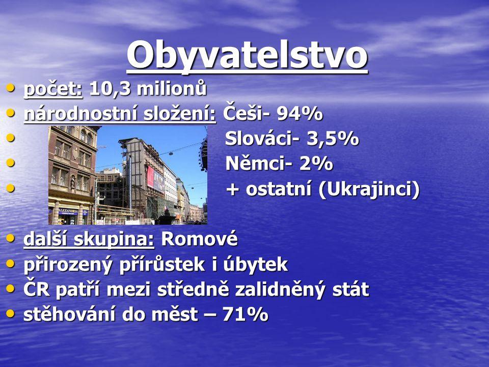 Obyvatelstvo Obyvatelstvo počet: 10,3 milionů počet: 10,3 milionů národnostní složení: Češi- 94% národnostní složení: Češi- 94% Slováci- 3,5% Slováci-