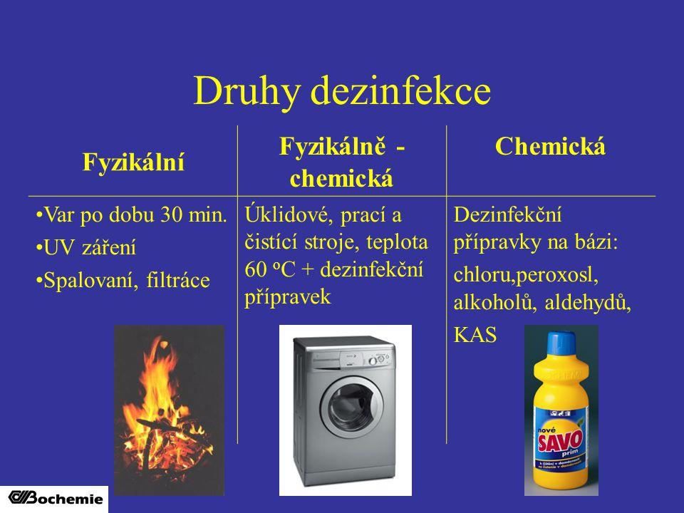 Druhy dezinfekce Fyzikální Fyzikálně - chemická Chemická Var po dobu 30 min.