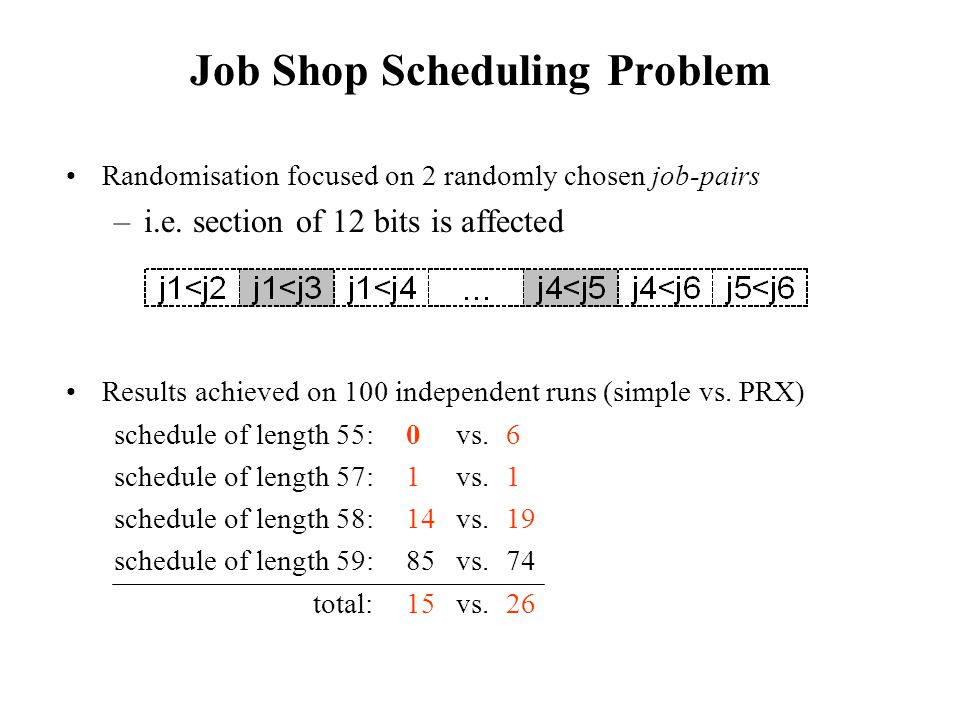Job Shop Scheduling Problem Randomisation focused on 2 randomly chosen job-pairs –i.e.