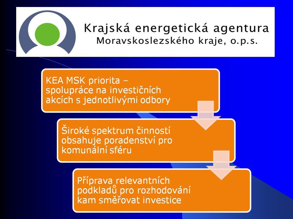 """Komunální energetika Pojem """"komunální energetika Nařízení vlády č.195/2001 Sb."""