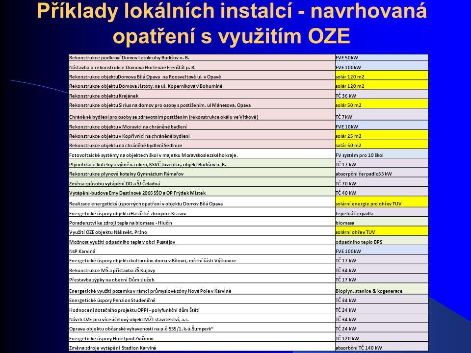 Příklady lokálních instalcí - navrhovaná opatření s využitím OZE Rekonstrukce podkroví Domov Letokruhy Budišov n. B.FVE 50kW Nástavba a rekonstrukce D