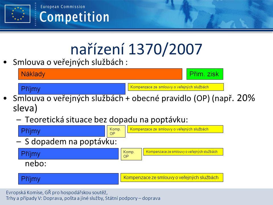 Evropská Komise, GŘ pro hospodářskou soutěž, Trhy a případy V: Doprava, pošta a jiné služby, Státní podpory – doprava nařízení 1370/2007 Smlouva o veř