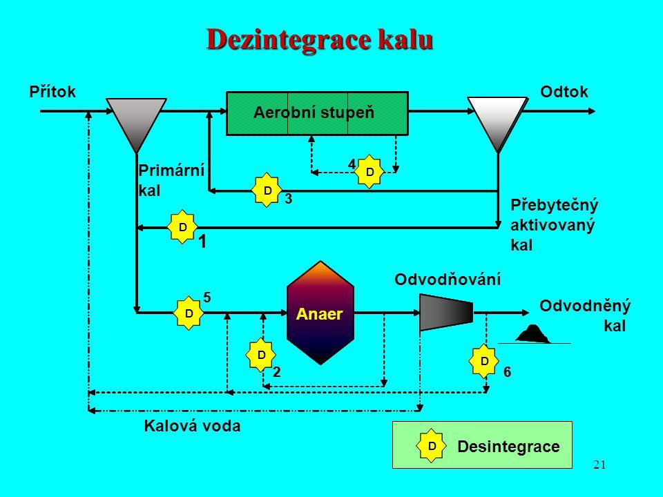 21 Dezintegrace kalu D D D D D D Odtok Primární kal Kalová voda Odvodněný kal Odvodňování D 1 2 3 4 5 6 D D D D D D Aerobní stupeň D DD DD DD DD DD DD
