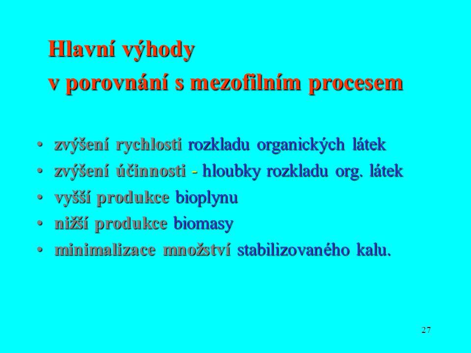 27 Hlavní výhody v porovnání s mezofilním procesem zvýšení rychlosti rozkladu organických látekzvýšení rychlosti rozkladu organických látek zvýšení úč