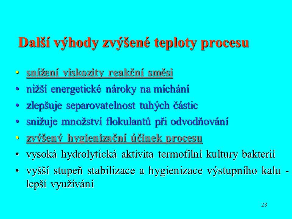 28 Další výhody zvýšené teploty procesu snížení viskozity reakční směsisnížení viskozity reakční směsi nižší energetické nároky na míchánínižší energe