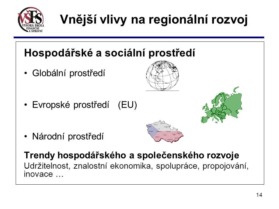 14 Vnější vlivy na regionální rozvoj Hospodářské a sociální prostředí Globální prostředí Evropské prostředí (EU) Národní prostředí Trendy hospodářskéh