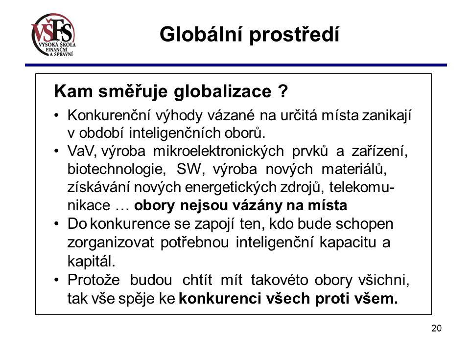 20 Globální prostředí Kam směřuje globalizace ? Konkurenční výhody vázané na určitá místa zanikají v období inteligenčních oborů. VaV, výroba mikroele