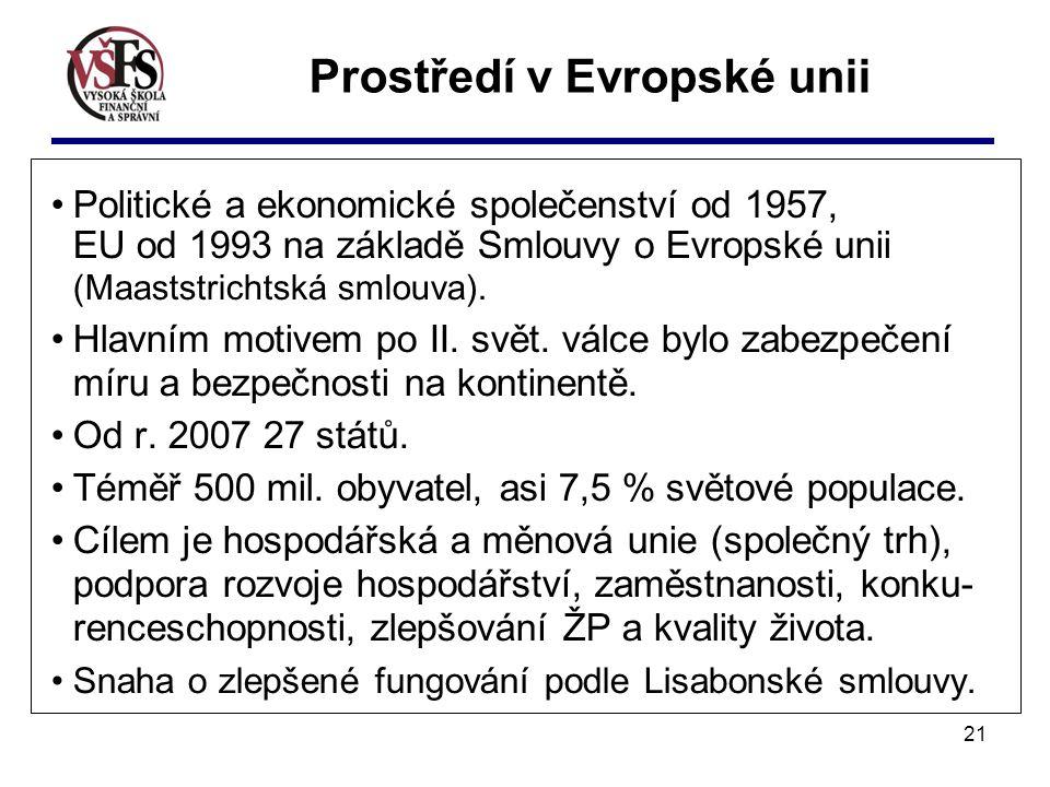 21 Politické a ekonomické společenství od 1957, EU od 1993 na základě Smlouvy o Evropské unii (Maaststrichtská smlouva). Hlavním motivem po II. svět.